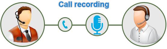 grabacion de llamadas